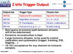 2 khz trigger output