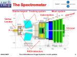 the spectrometer
