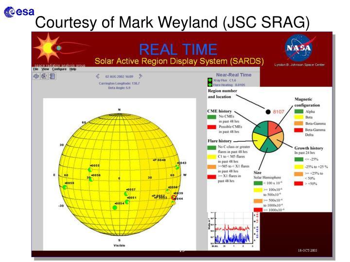 Courtesy of Mark Weyland (JSC SRAG)