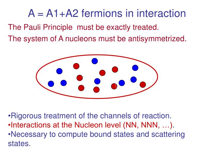 A = A1+A2 fermions in interaction