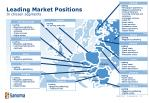 leading market positions in chosen segments