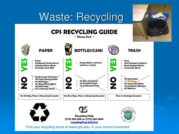 Waste: Recycling