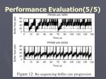 performance evaluation 5 5