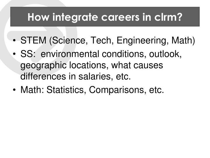 How integrate careers in clrm?