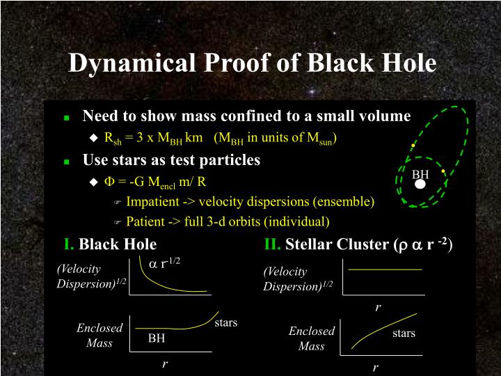Dynamical proof of black hole