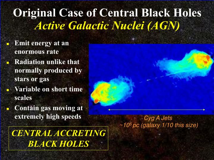Original Case of Central Black Holes