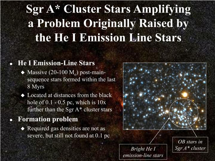 Sgr A* Cluster Stars Amplifying a Problem Originally Raised by the He I Emission Line Stars