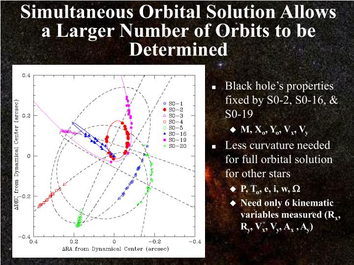 Simultaneous Orbital Solution Allows a Larger Number of Orbits to be Determined
