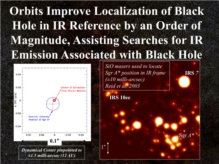 Orbits Improve Localization of Black Hole in IR Reference by an Order of Magnitude, Assisting Searches for IR Emission Associated with Black Hole
