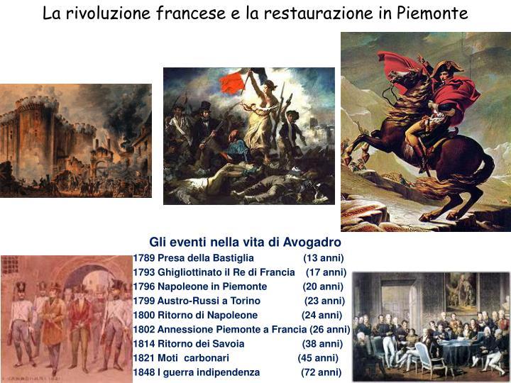 La rivoluzione francese e la restaurazione in Piemonte