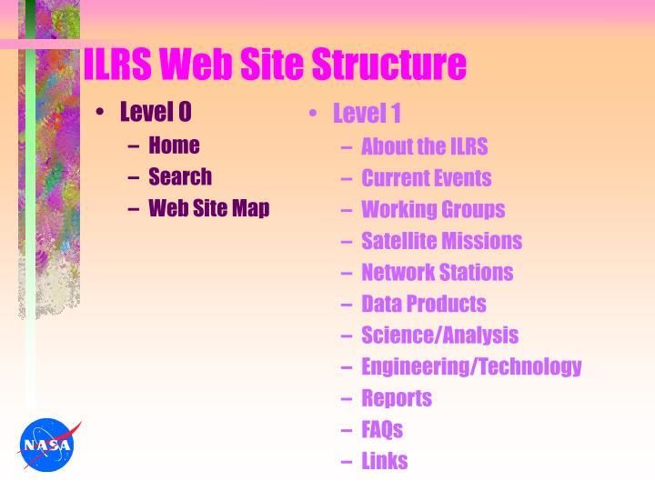 Ilrs web site structure