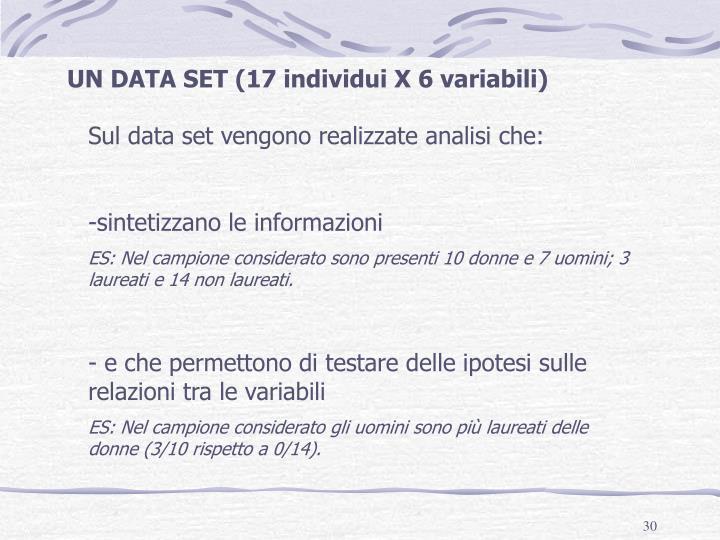 UN DATA SET (17 individui X 6 variabili)