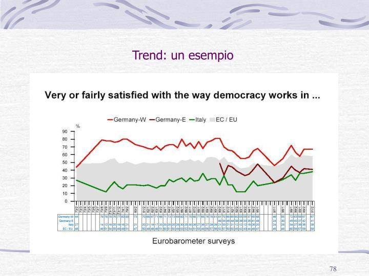 Trend: un esempio