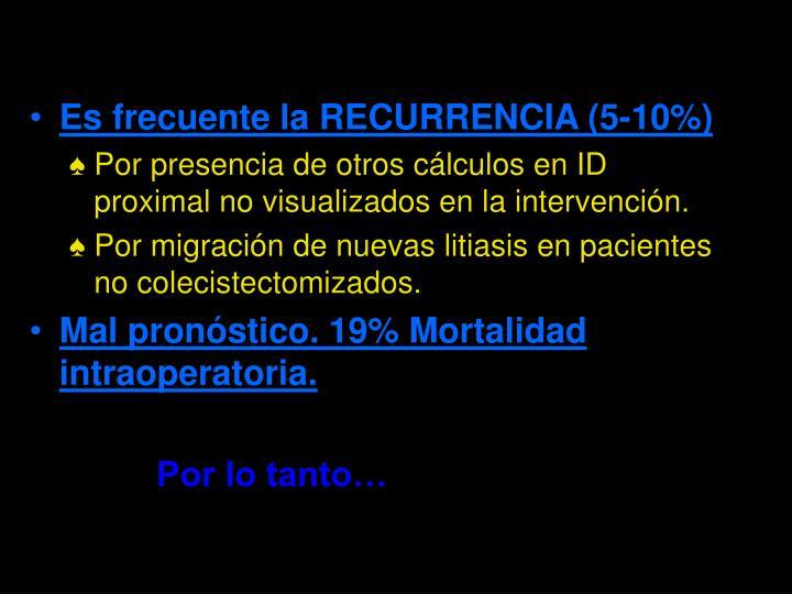 Es frecuente la RECURRENCIA (5-10%)