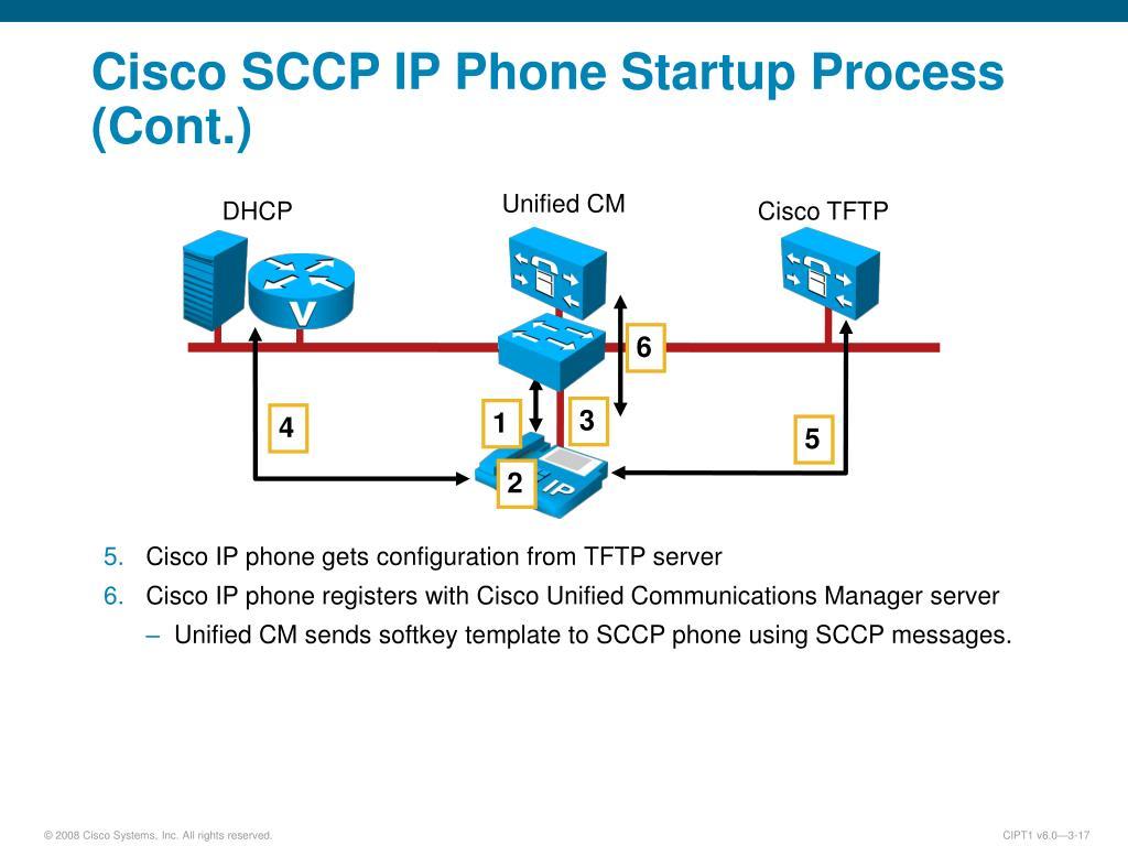 PPT - Enabling Single-Site On-Net Calling PowerPoint