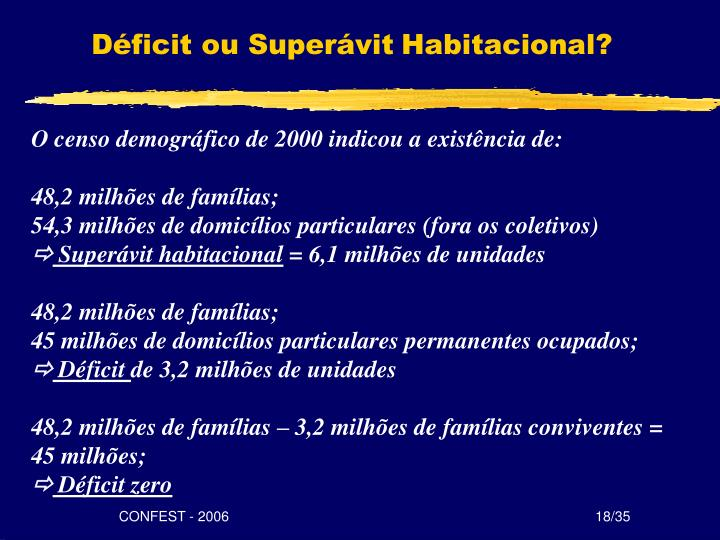 Déficit ou Superávit