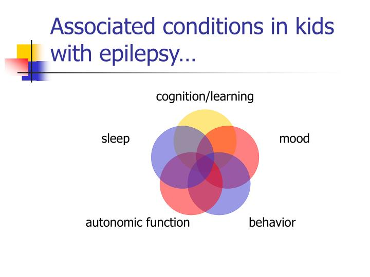 Associated conditions in kids with epilepsy…
