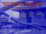 research questions 1 have disasters facilitated change for people with mobility impairments