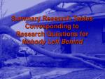 summary research tables corresponding to research questions for nobody left behind