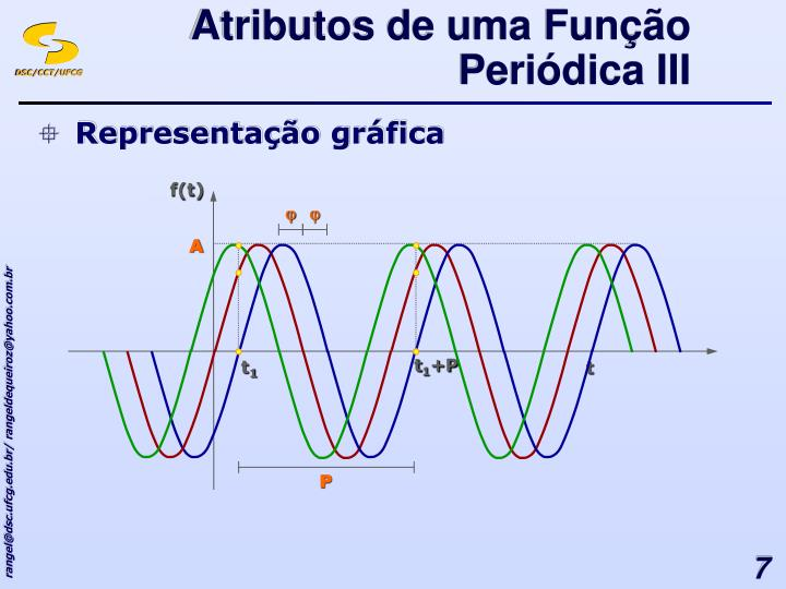 Atributos de uma Função Periódica III