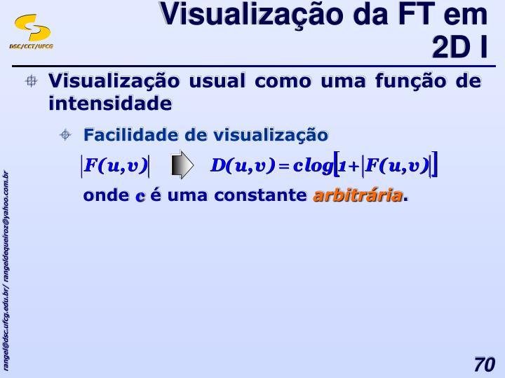 Visualização da FT em 2D I