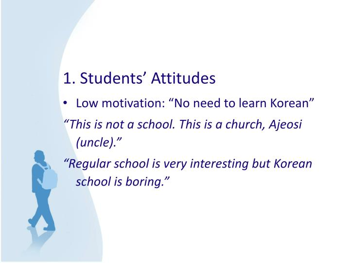 1. Students' Attitudes