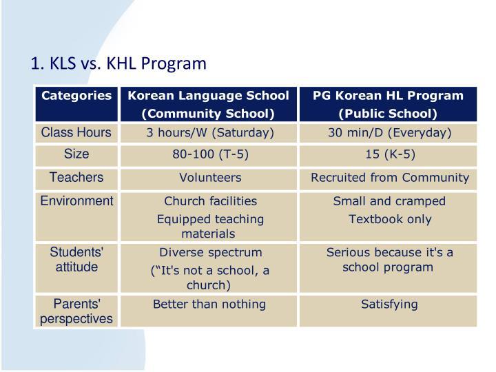 1. KLS vs. KHL Program