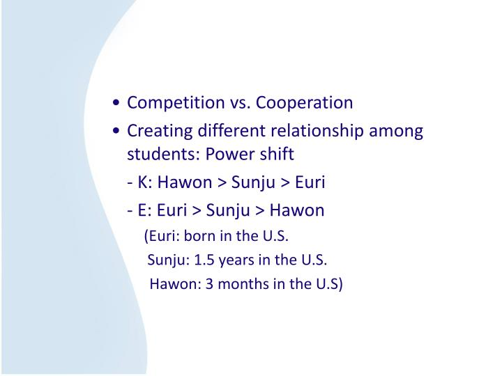 Competition vs. Cooperation