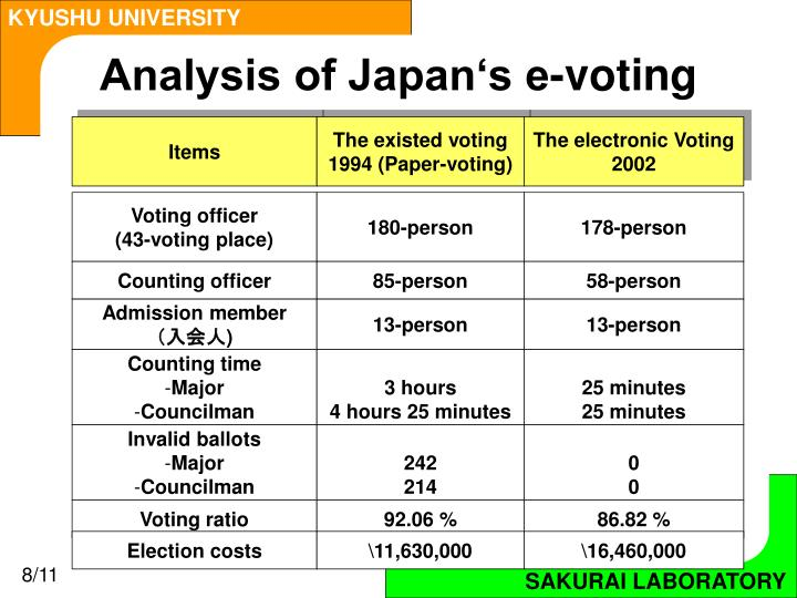 Analysis of Japan's e-voting