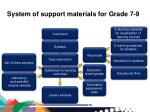 system of support materials for grade 7 9