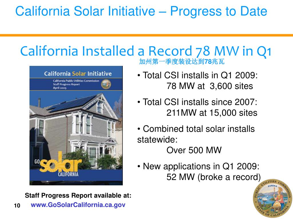PPT - California Solar Policies and Programs PowerPoint Presentation