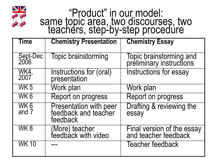 """""""Product"""" in our model:"""