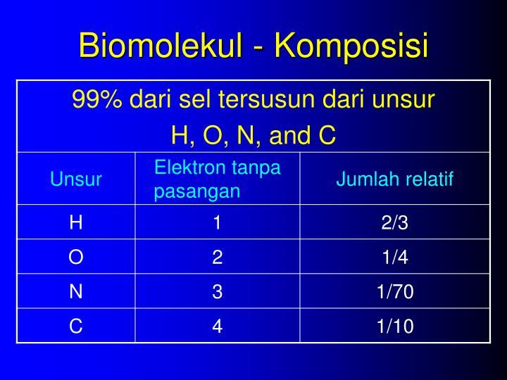 Biomolekul - Komposisi