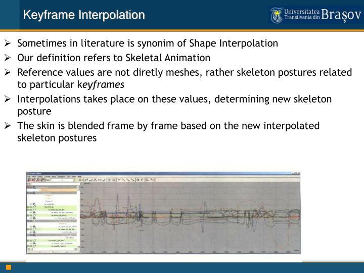 Keyframe Interpolation