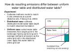 how do resulting emissions differ between uniform water table and distributed water table