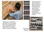 ikat cotton threads
