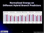 normalized energy on different hybrid branch predictors