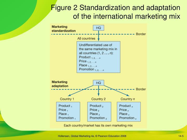 pepsi standardisation and adaptation Customization vs standardization in global hotel expansion  praporski, nenad, customization vs standardization in global hotel  coca-cola vs pepsi.