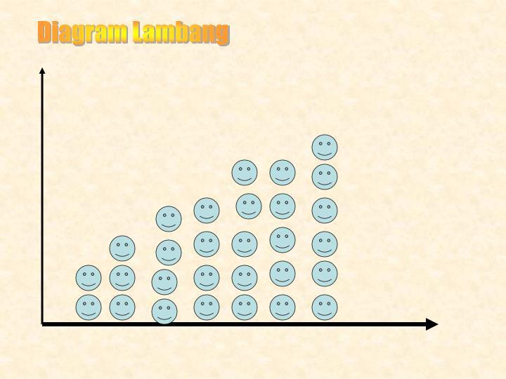 Ppt contoh diagram batang powerpoint presentation id3489430 diagram lambang ccuart Gallery