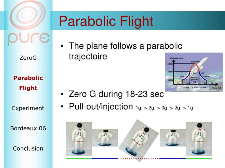 Parabolic Flight