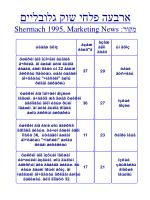 shermach 1995 marketing news
