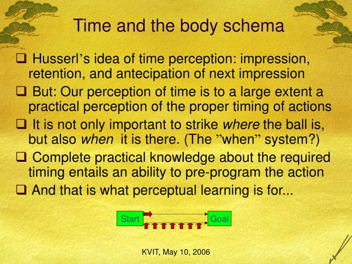 Time and the body schema