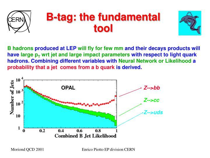 B-tag: the fundamental tool