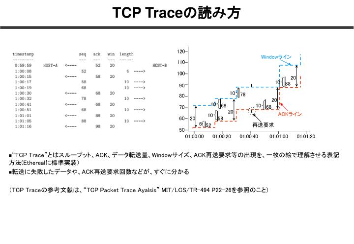 PPT - TCP Trace の読み方 PowerPoint Presentation - ID:3489821