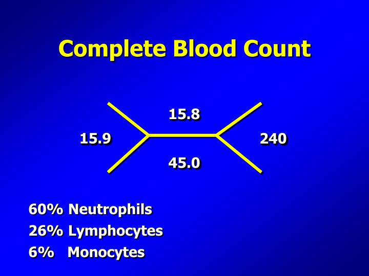 Complete Blood Count