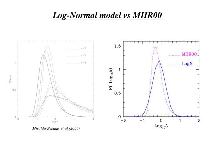 Log-Normal model vs MHR00