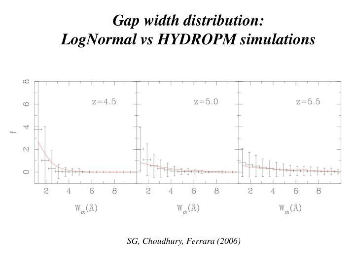 Gap width distribution: