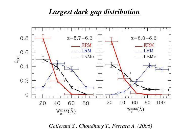 Largest dark gap distribution