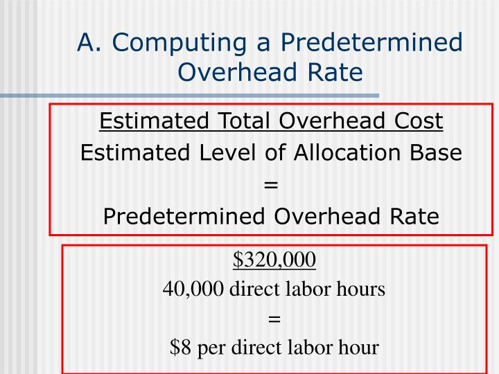 A. Computing a Predetermined Overhead Rate