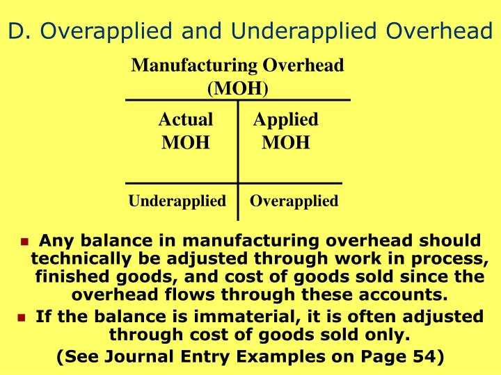 D. Overapplied and Underapplied Overhead